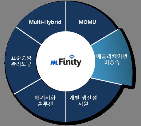 mf_concept_3
