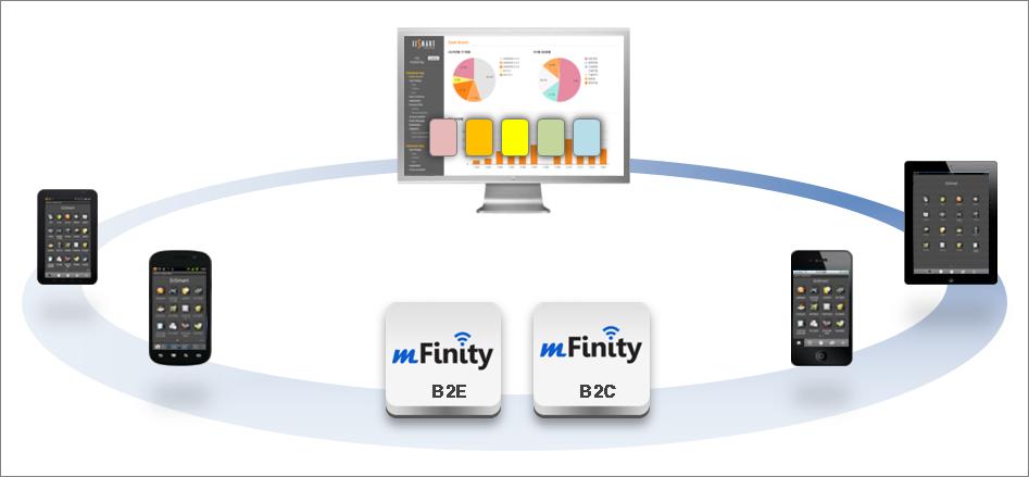 mfinity_1