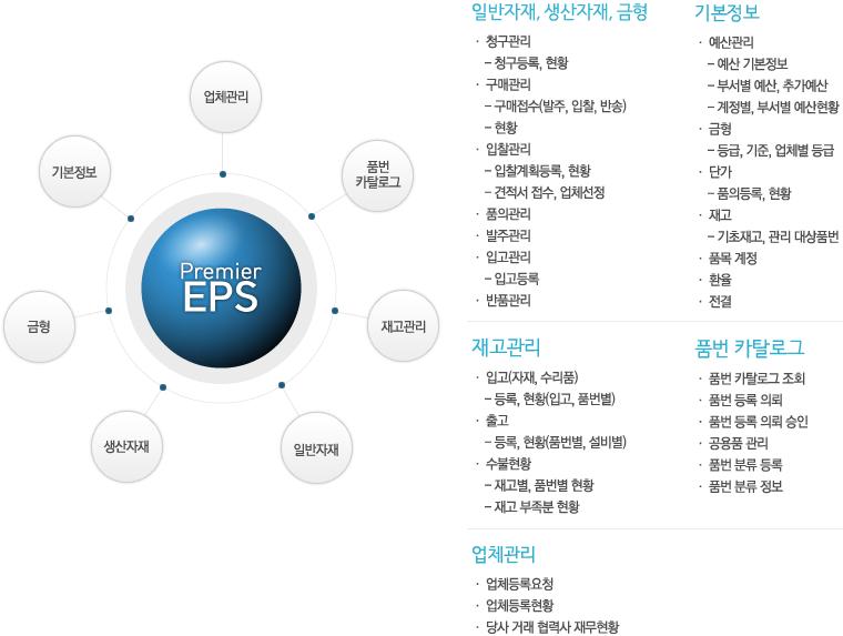 premier_eps1