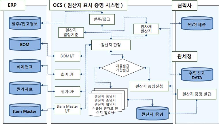 premier_ocs2
