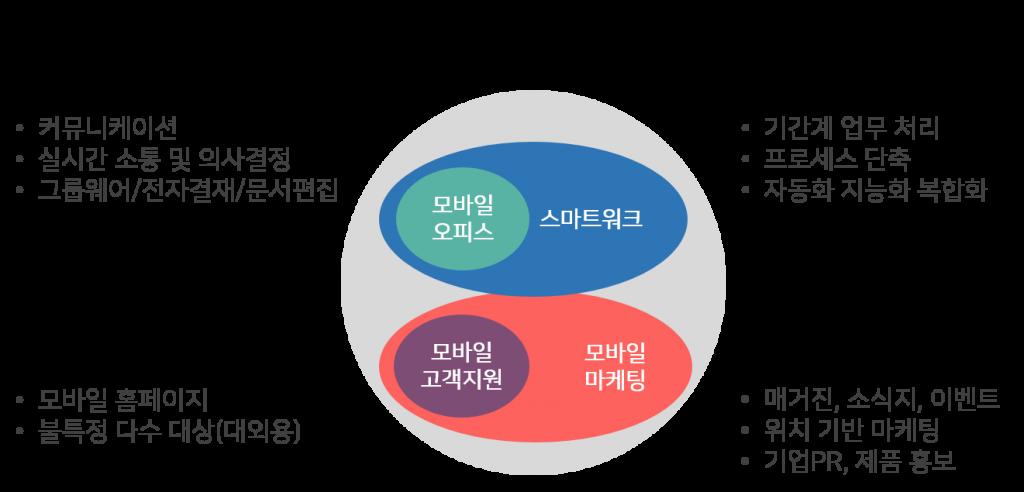enterprise_mobility-2