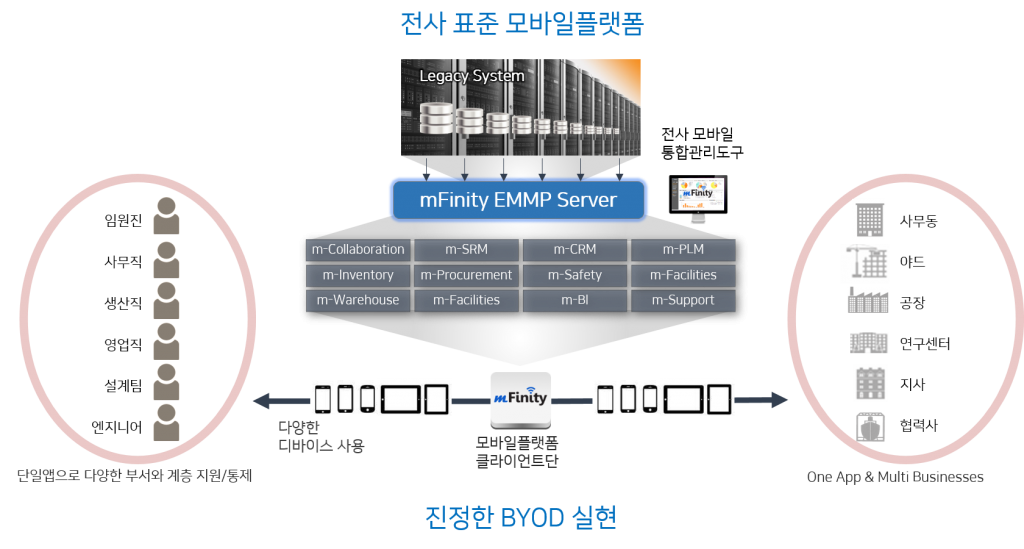 mfinity_hhi-1